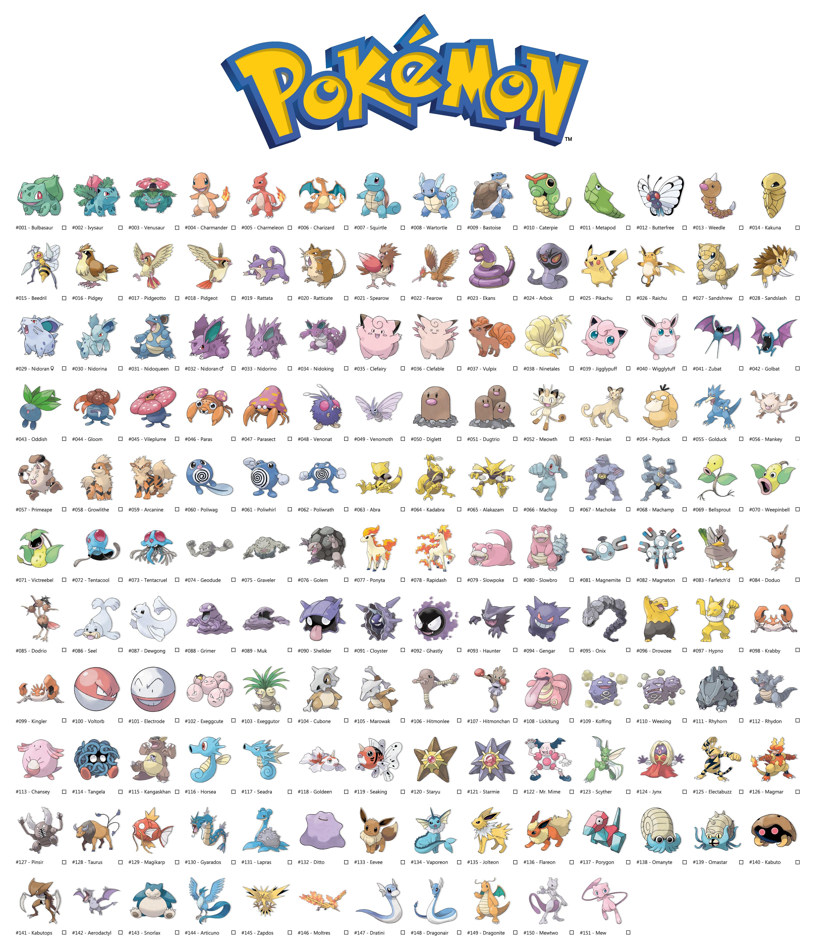Lista dei Pokemon di prima generazione